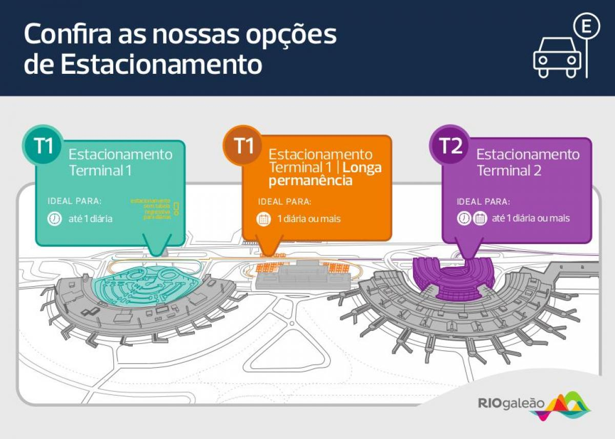 Mapa do estacionamento do aeroporto do Galeão