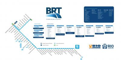 Mapa do BRT TransOeste